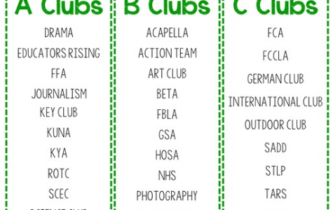 Club Rush: What Will You Choose?