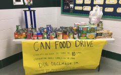 Progress on the Can Food Drive