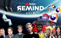 YouTube Rewind 2018 becomes the Most Disliked Video on YouTube