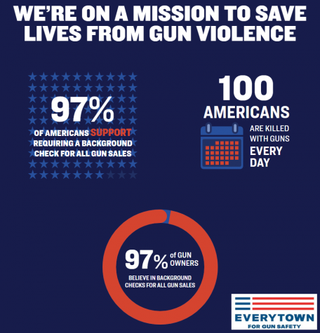Everytown Graphic